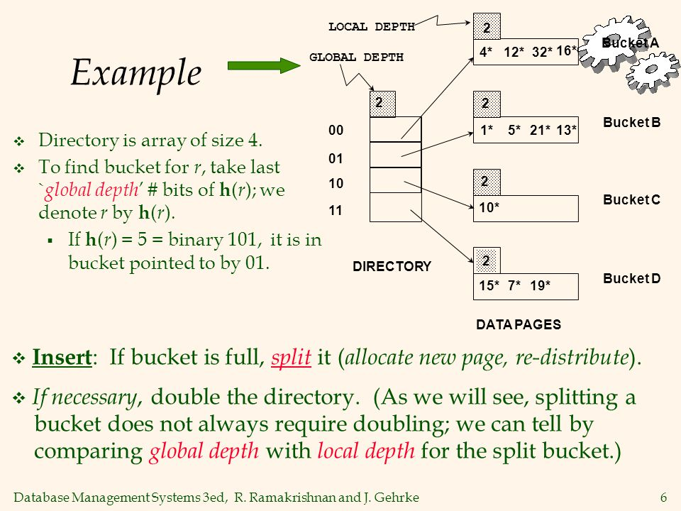 Database Management Systems 3ed, R. Ramakrishnan and J. Gehrke6 Example  Directory is array of size 4.  To find bucket for r, take last ` global dep