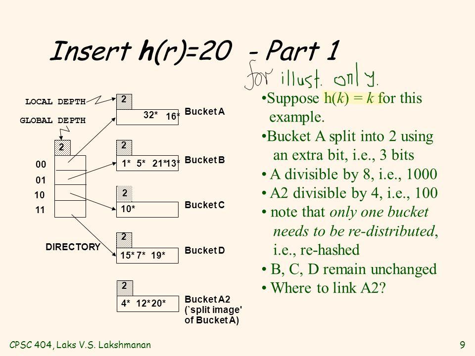 CPSC 404, Laks V.S.