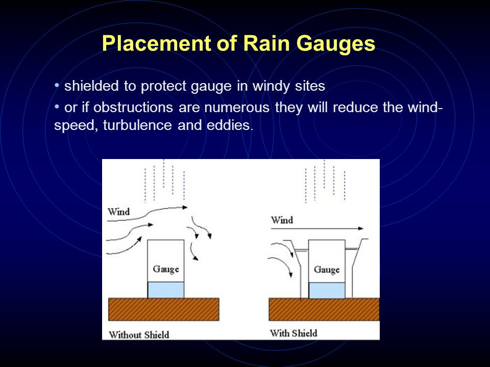 Placement of Rain Gauges shielded to protect gauge in windy sites or if obstructions are numerous they will reduce the wind- speed, turbulence and edd