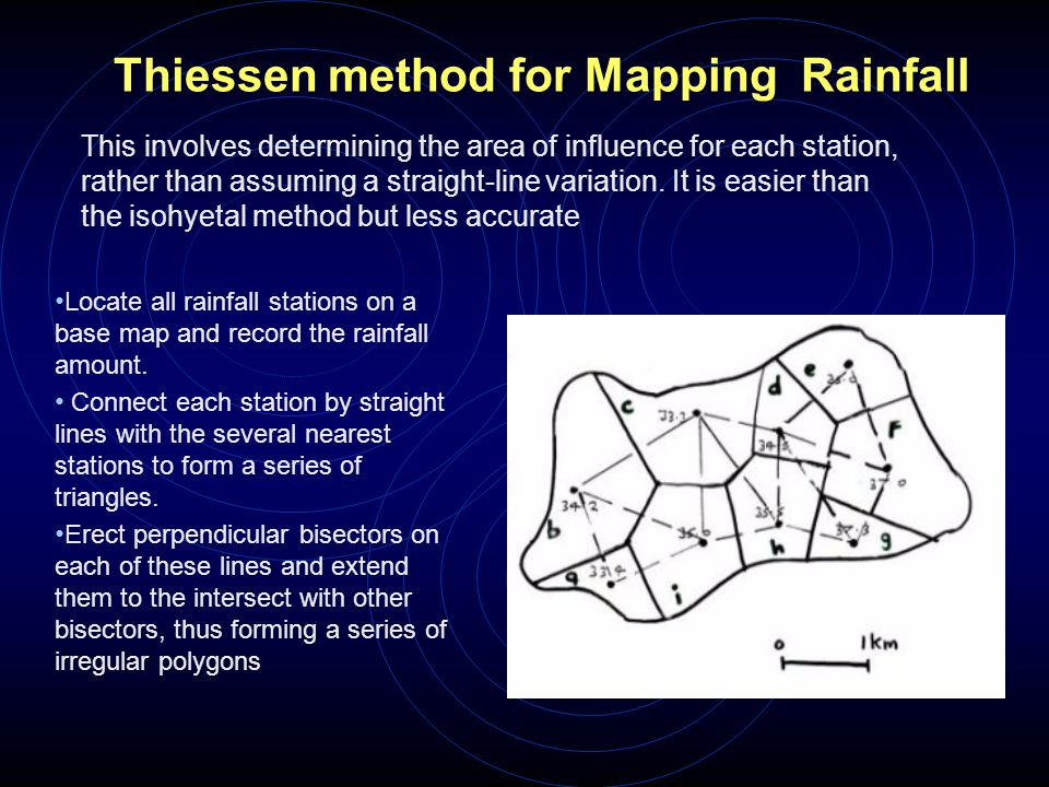 Thiessen method for Mapping Rainfall Locate all rainfall stations on a base map and record the rainfall amount. Connect each station by straight lines