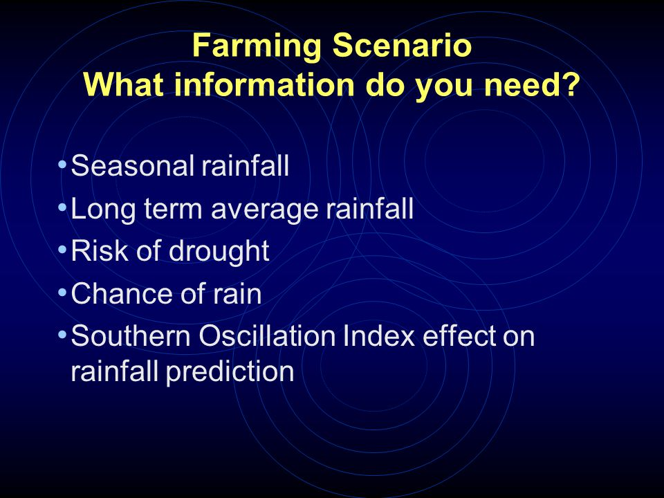 Farming Scenario What information do you need? Seasonal rainfall Long term average rainfall Risk of drought Chance of rain Southern Oscillation Index