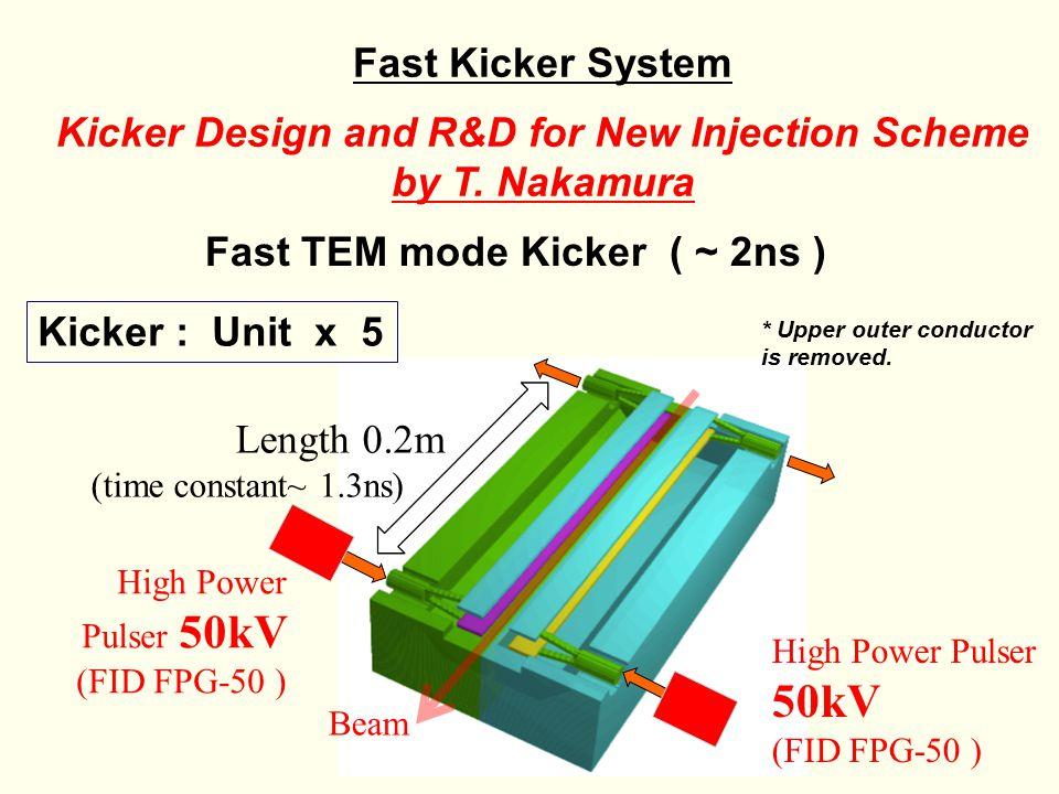 Fast Kicker System Kicker Design and R&D for New Injection Scheme by T. Nakamura Fast TEM mode Kicker ( ~ 2ns ) Beam High Power Pulser 50kV (FID FPG-5