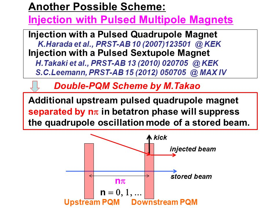 Another Possible Scheme: Injection with Pulsed Multipole Magnets Double-PQM Scheme by M.Takao Additional upstream pulsed quadrupole magnet separated b