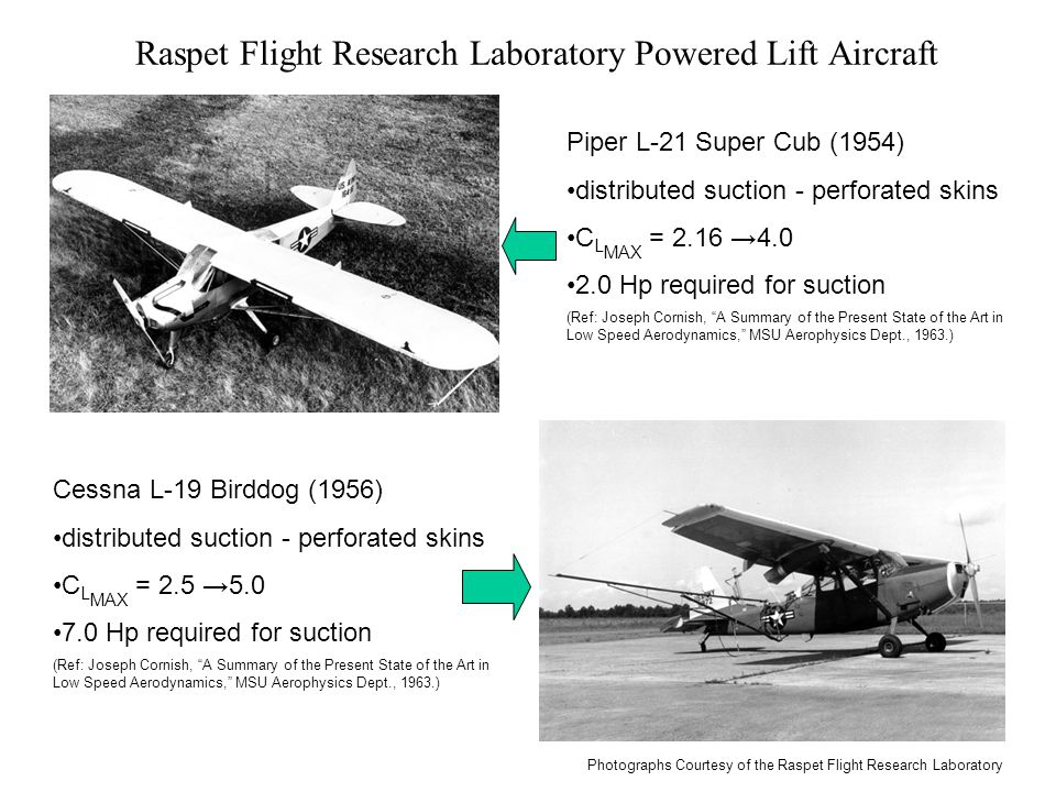 Raspet Flight Research Laboratory Powered Lift Aircraft Piper L-21 Super Cub (1954) distributed suction - perforated skins C L MAX = 2.16 →4.0 2.0 Hp required for suction (Ref: Joseph Cornish, A Summary of the Present State of the Art in Low Speed Aerodynamics, MSU Aerophysics Dept., 1963.) Cessna L-19 Birddog (1956) distributed suction - perforated skins C L MAX = 2.5 →5.0 7.0 Hp required for suction (Ref: Joseph Cornish, A Summary of the Present State of the Art in Low Speed Aerodynamics, MSU Aerophysics Dept., 1963.) Photographs Courtesy of the Raspet Flight Research Laboratory