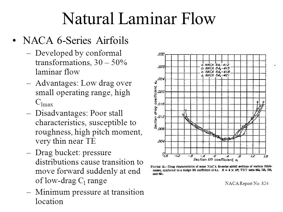 Natural Laminar Flow NACA 6-Series Airfoils –Developed by conformal transformations, 30 – 50% laminar flow –Advantages: Low drag over small operating range, high C lmax –Disadvantages: Poor stall characteristics, susceptible to roughness, high pitch moment, very thin near TE –Drag bucket: pressure distributions cause transition to move forward suddenly at end of low-drag C l range –Minimum pressure at transition location NACA Report No.