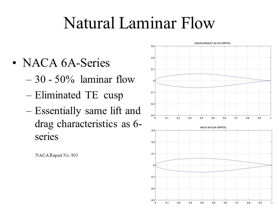 Natural Laminar Flow NACA 6A-Series –30 - 50% laminar flow –Eliminated TE cusp –Essentially same lift and drag characteristics as 6- series NACA Report No.