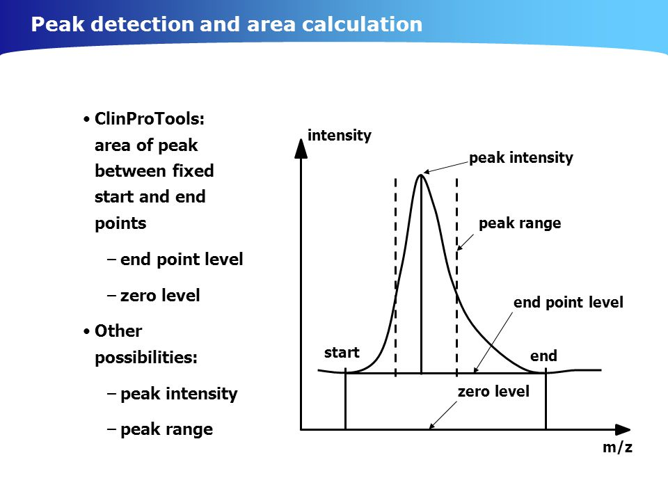 Peak detection and area calculation ClinProTools: area of peak between fixed start and end points –end point level –zero level Other possibilities: –peak intensity –peak range end start intensity m/z peak intensity peak range end point level zero level