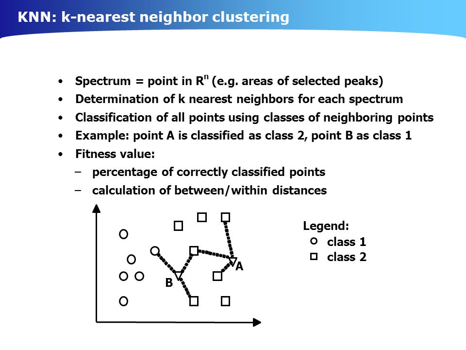 KNN: k-nearest neighbor clustering Spectrum = point in R n (e.g.
