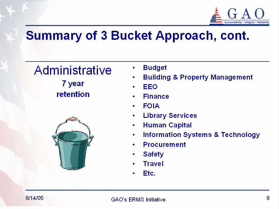 6/6/06 GAO's ERMS Initiative 6