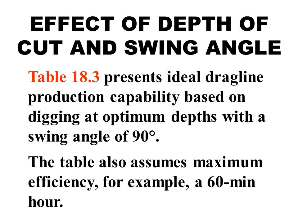 EFFECT OF DEPTH OF CUT AND SWING ANGLE Table 18.3 presents ideal dragline production capability based on digging at optimum depths with a swing angle of 90°.