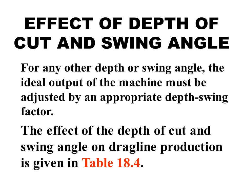 EFFECT OF DEPTH OF CUT AND SWING ANGLE For any other depth or swing angle, the ideal output of the machine must be adjusted by an appropriate depth-swing factor.
