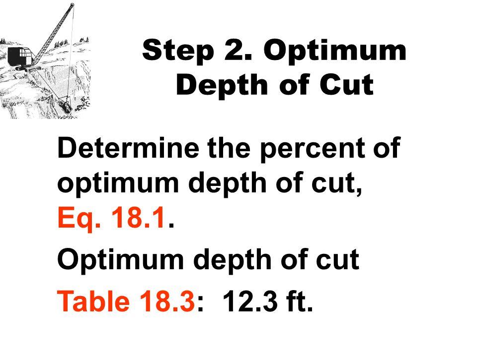 Step 2.Optimum Depth of Cut Determine the percent of optimum depth of cut, Eq.