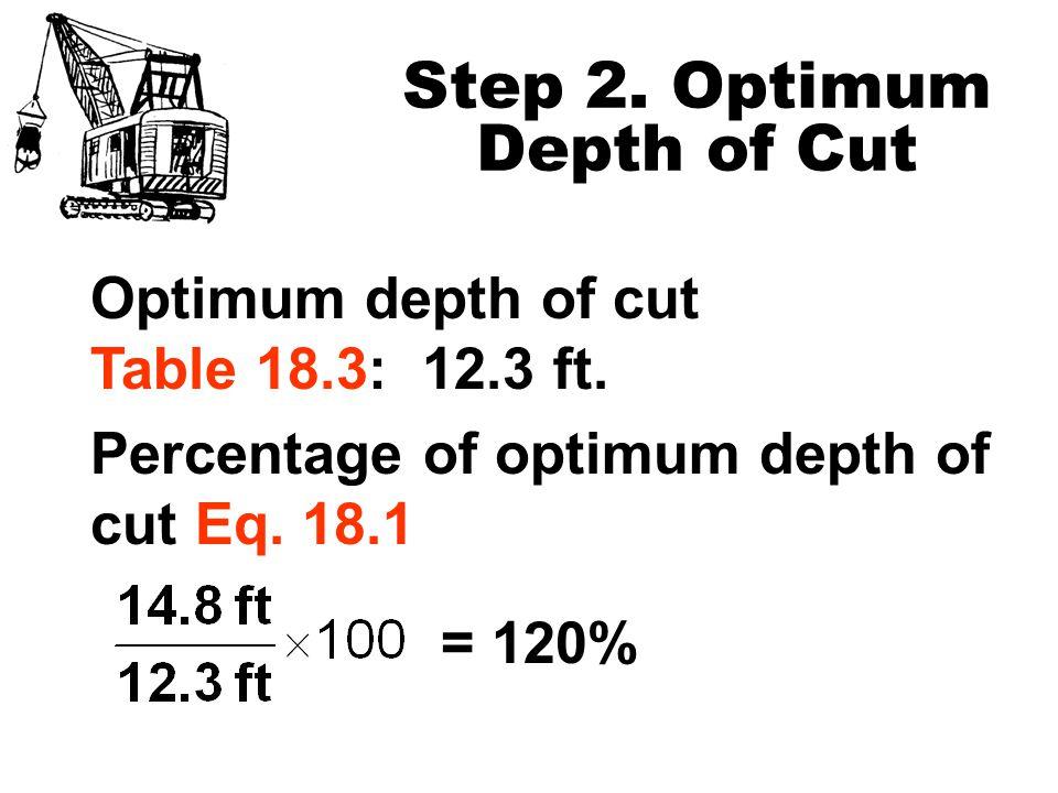 Step 2.Optimum Depth of Cut Optimum depth of cut Table 18.3: 12.3 ft.