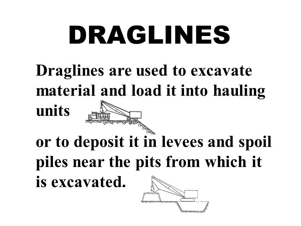 DRAGLINES Draglines are used to excavate material and load it into hauling units or to deposit it in levees and spoil piles near the pits from which it is excavated.