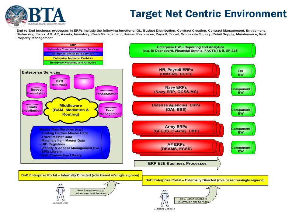 6 Target Net Centric Environment