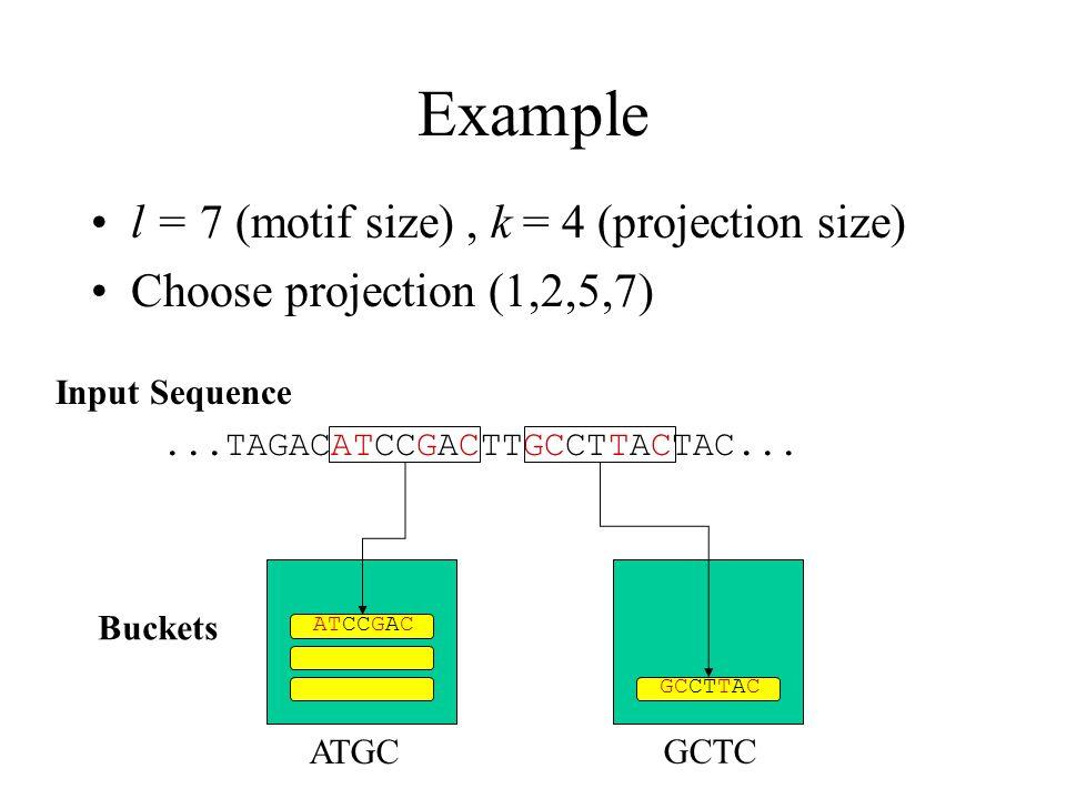 Example l = 7 (motif size), k = 4 (projection size) Choose projection (1,2,5,7) GCTC...TAGACATCCGACTTGCCTTACTAC...