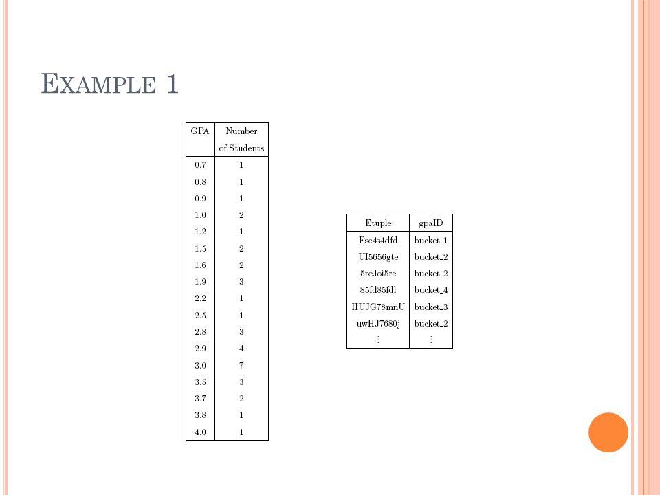 E XAMPLE 1