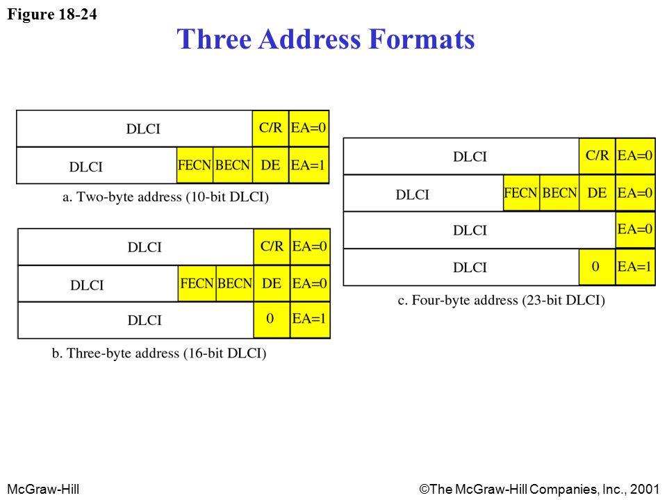 McGraw-Hill©The McGraw-Hill Companies, Inc., 2001 Figure 18-24 Three Address Formats