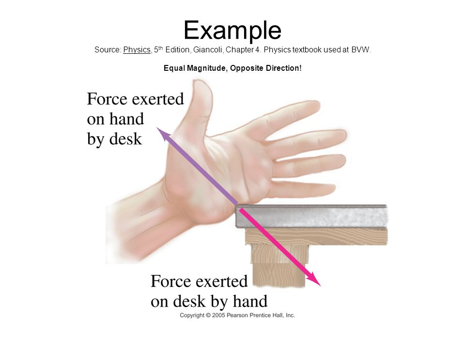 Example Source: Physics, 5 th Edition, Giancoli, Chapter 4. Physics textbook used at BVW. Equal Magnitude, Opposite Direction!
