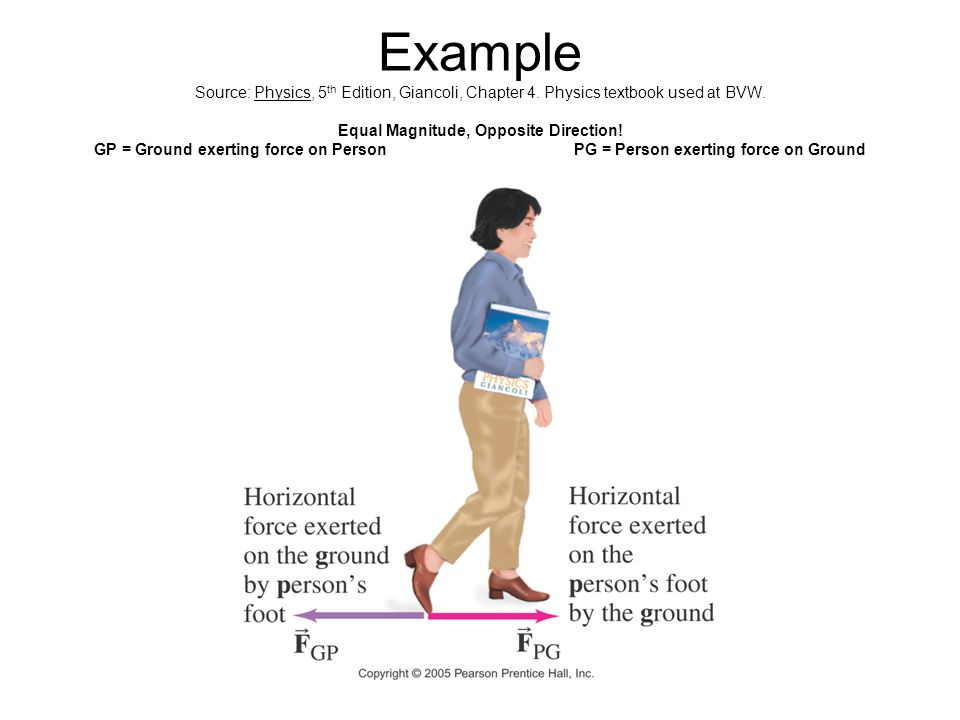 Example Source: Physics, 5 th Edition, Giancoli, Chapter 4. Physics textbook used at BVW. Equal Magnitude, Opposite Direction! GP = Ground exerting fo