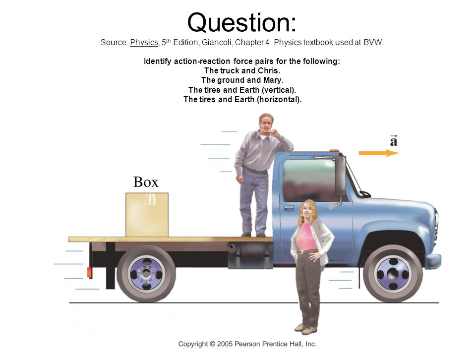 Question: Source: Physics, 5 th Edition, Giancoli, Chapter 4. Physics textbook used at BVW. Identify action-reaction force pairs for the following: Th