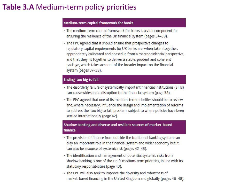Table 3.A Medium-term policy priorities