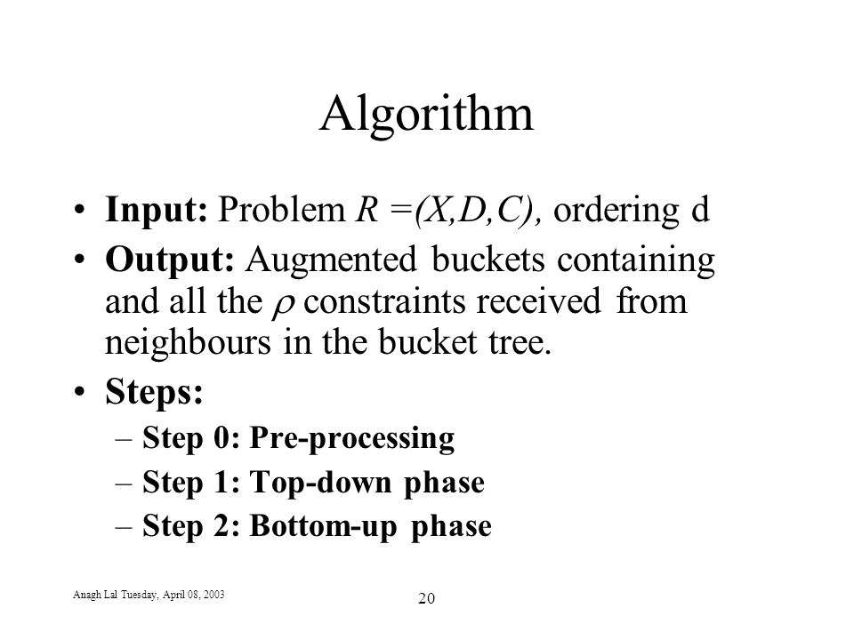 Anagh Lal Tuesday, April 08, 2003 20 Algorithm Input: Problem R =(X,D,C), ordering d Output: Augmented buckets containing and all the  constraints received from neighbours in the bucket tree.