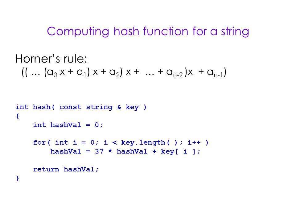 Computing hash function for a string Horner's rule: (( … (a 0 x + a 1 ) x + a 2 ) x + … + a n-2 )x + a n-1 ) int hash( const string & key ) { int hashVal = 0; for( int i = 0; i < key.length( ); i++ ) hashVal = 37 * hashVal + key[ i ]; return hashVal; }