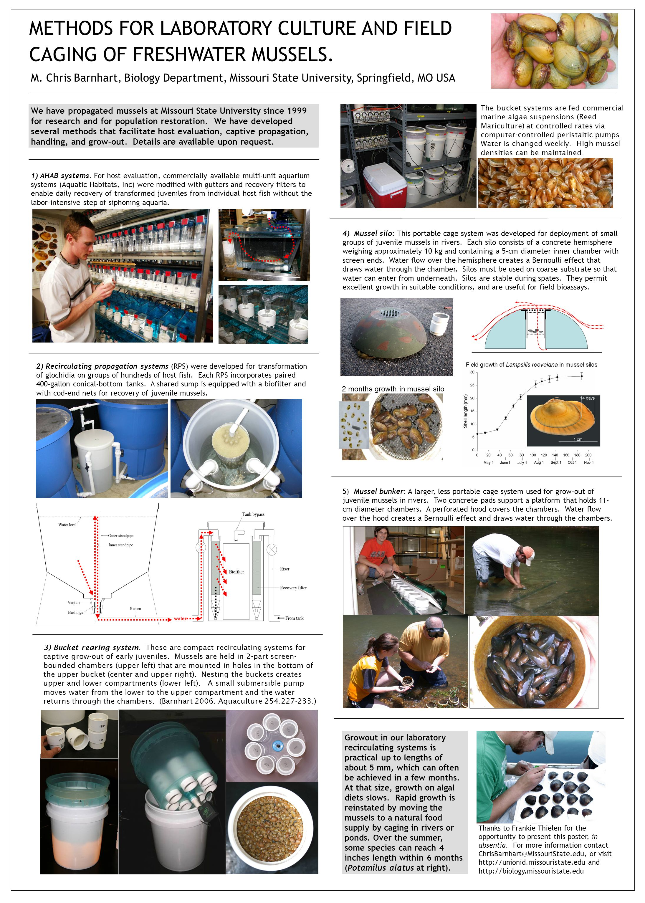 METHODS FOR LABORATORY CULTURE AND FIELD CAGING OF FRESHWATER MUSSELS.