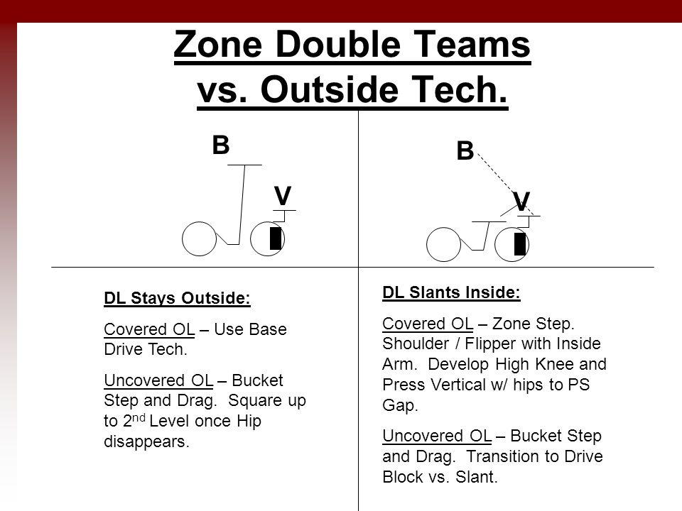 Zone Double Teams vs. Outside Tech. V B V B DL Slants Inside: Covered OL – Zone Step. Shoulder / Flipper with Inside Arm. Develop High Knee and Press