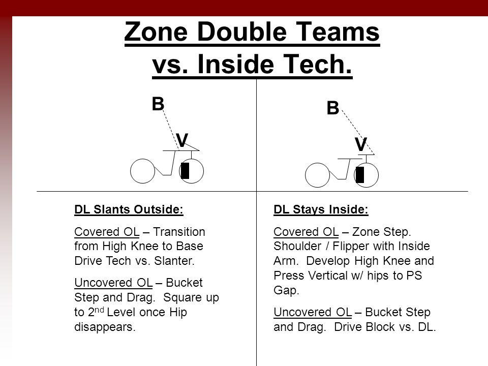 Zone Double Teams vs. Inside Tech. V B V B DL Stays Inside: Covered OL – Zone Step. Shoulder / Flipper with Inside Arm. Develop High Knee and Press Ve