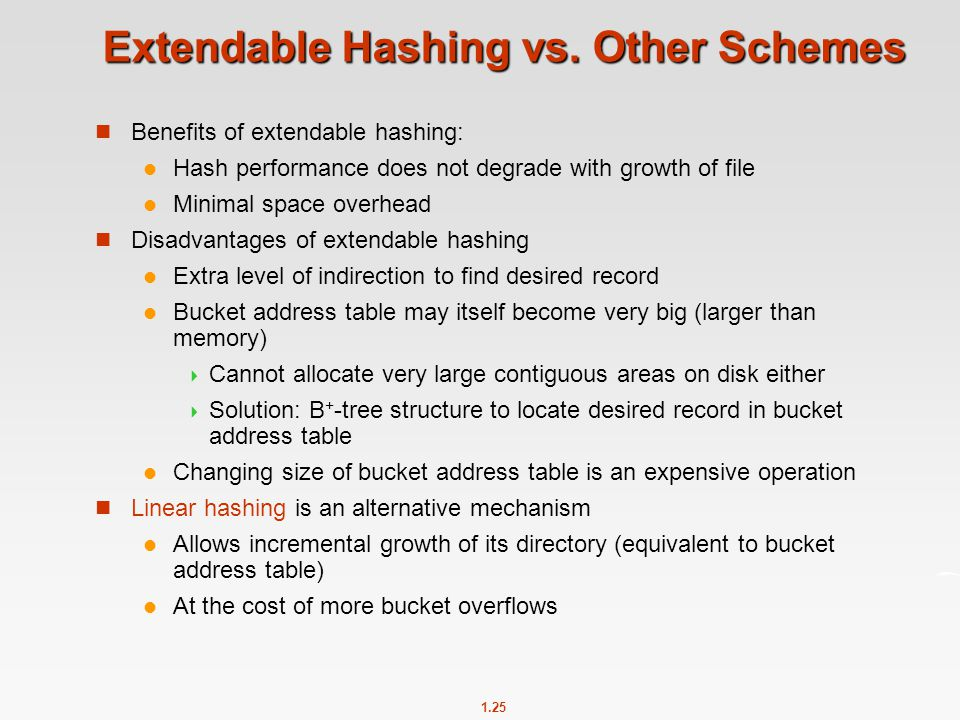 1.25 Extendable Hashing vs.
