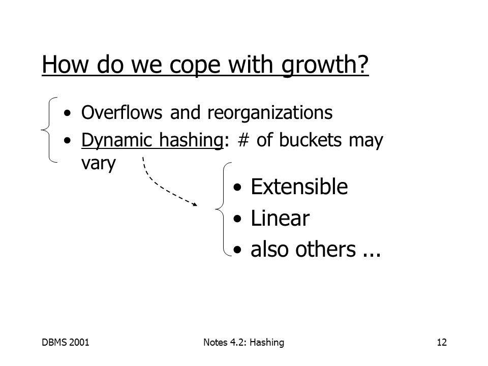 DBMS 2001Notes 4.2: Hashing12 How do we cope with growth.