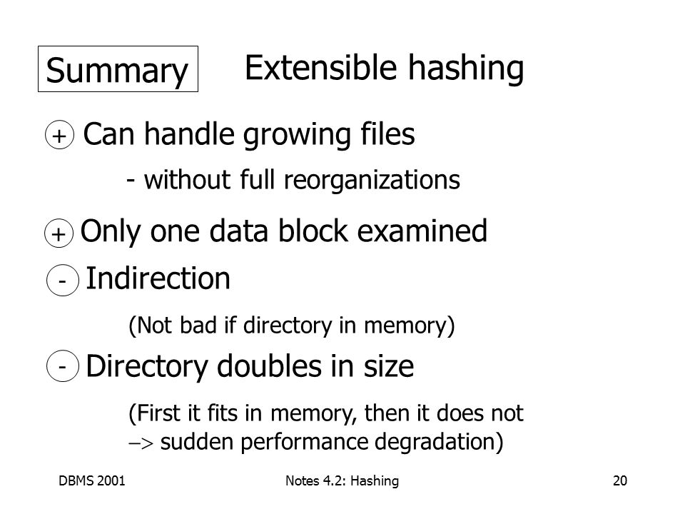 DBMS 2001Notes 4.2: Hashing20 Extensible hashing Can handle growing files - without full reorganizations Summary + Indirection (Not bad if directory in memory) Directory doubles in size (First it fits in memory, then it does not  sudden performance degradation) - - Only one data block examined +
