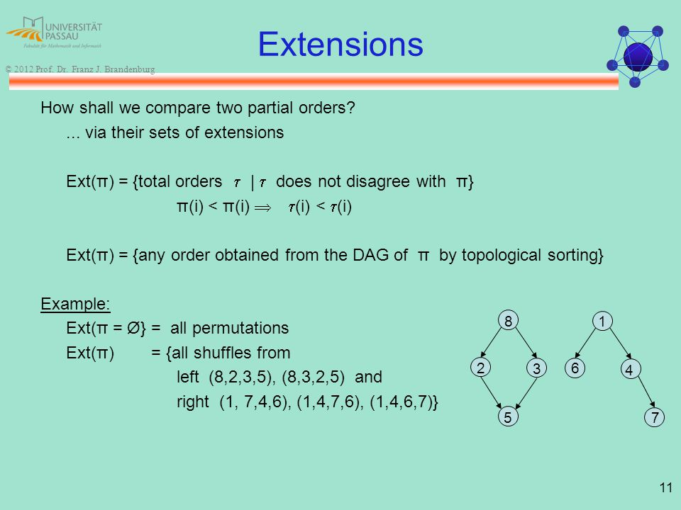 11 © 2012 Prof. Dr. Franz J. Brandenburg Extensions How shall we compare two partial orders ...