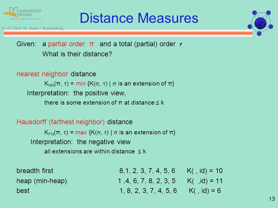 13 © 2012 Prof. Dr. Franz J. Brandenburg Distance Measures Given: a partial order π and a total (partial) order  What is their distance? nearest nei