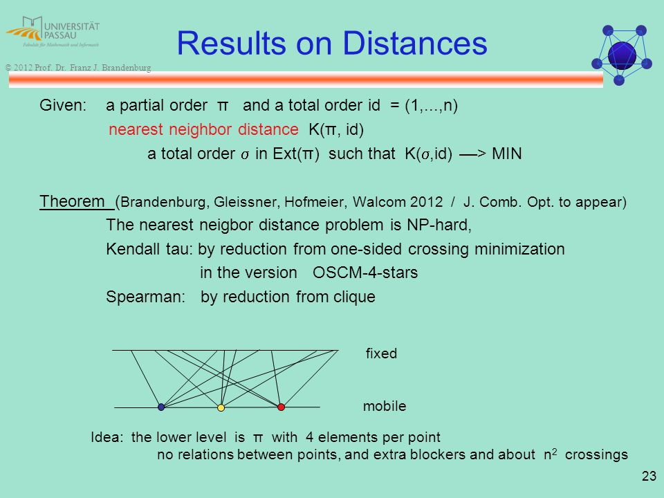 23 © 2012 Prof. Dr. Franz J. Brandenburg Results on Distances Given:a partial order π and a total order id = (1,...,n) nearest neighbor distance K(π,