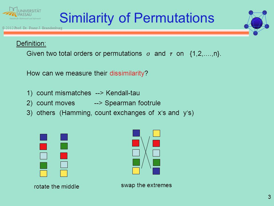 3 © 2012 Prof. Dr. Franz J. Brandenburg Similarity of Permutations Definition: Given two total orders or permutations  and  on {1,2,....,n}. How can