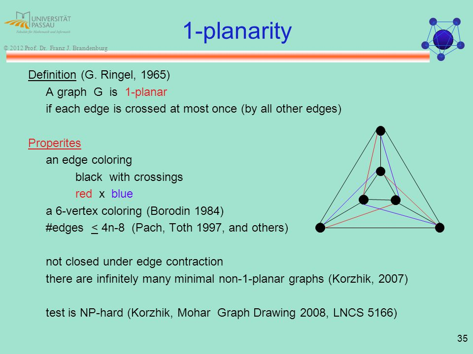 35 © 2012 Prof. Dr. Franz J. Brandenburg 1-planarity Definition (G. Ringel, 1965) A graph G is 1-planar if each edge is crossed at most once (by all o