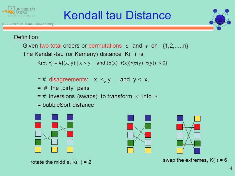 4 © 2012 Prof. Dr. Franz J. Brandenburg Kendall tau Distance Definition: Given two total orders or permutations  and  on {1,2,....,n}. The Kendall-t