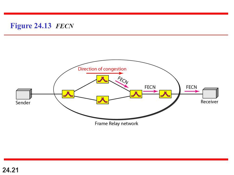 24.21 Figure 24.13 FECN