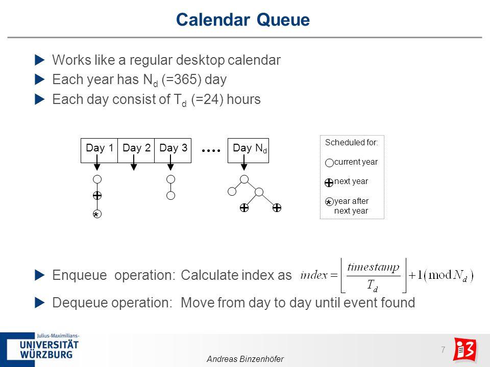 8 Andreas Binzenhöfer Calendar Queue: Problems Too many days: Dequeue Operation no longer in O(1) Very long days:Enqueue Operation no longer in O(1)