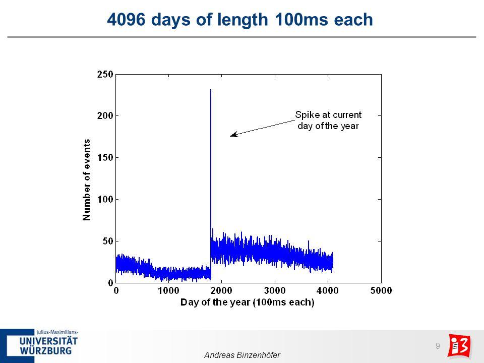 10 Andreas Binzenhöfer 32768 days of length 1ms each