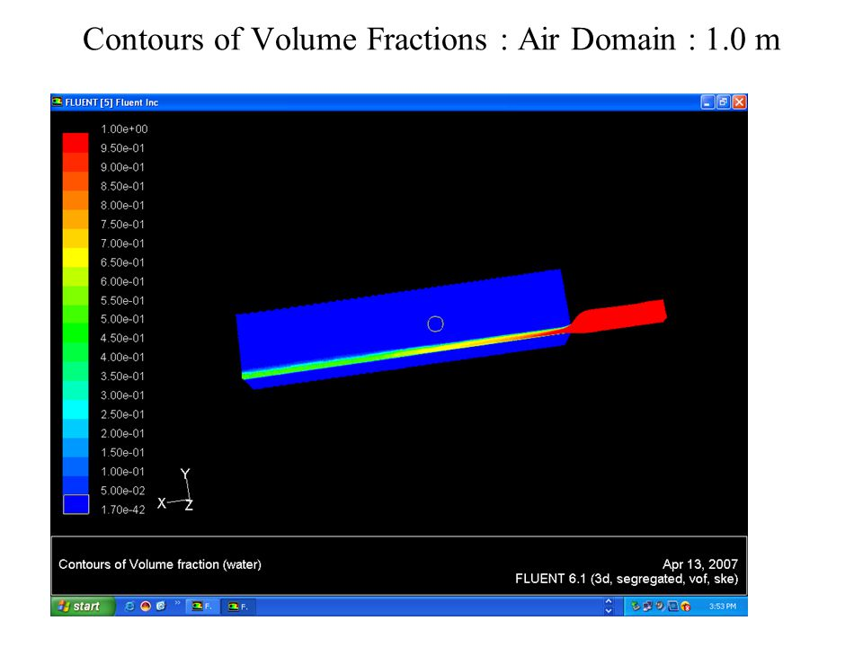 Contours of Volume Fractions : Air Domain : 0.3m