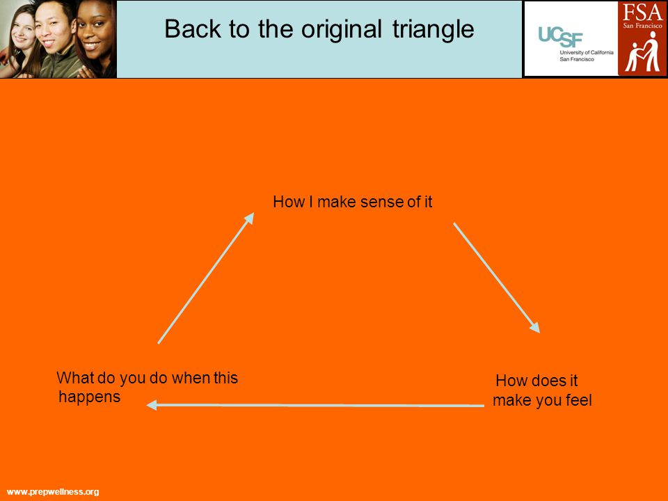 www.prepwellness.org Back to the original triangle How I make sense of it What do you do when this happens How does it make you feel