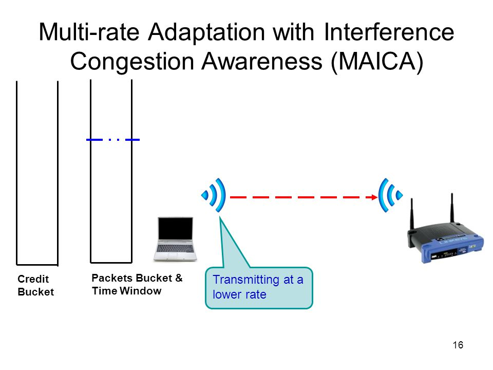 16 Multi-rate Adaptation with Interference Congestion Awareness (MAICA) Credit Bucket Packets Bucket & Time Window Transmitting at a lower rate