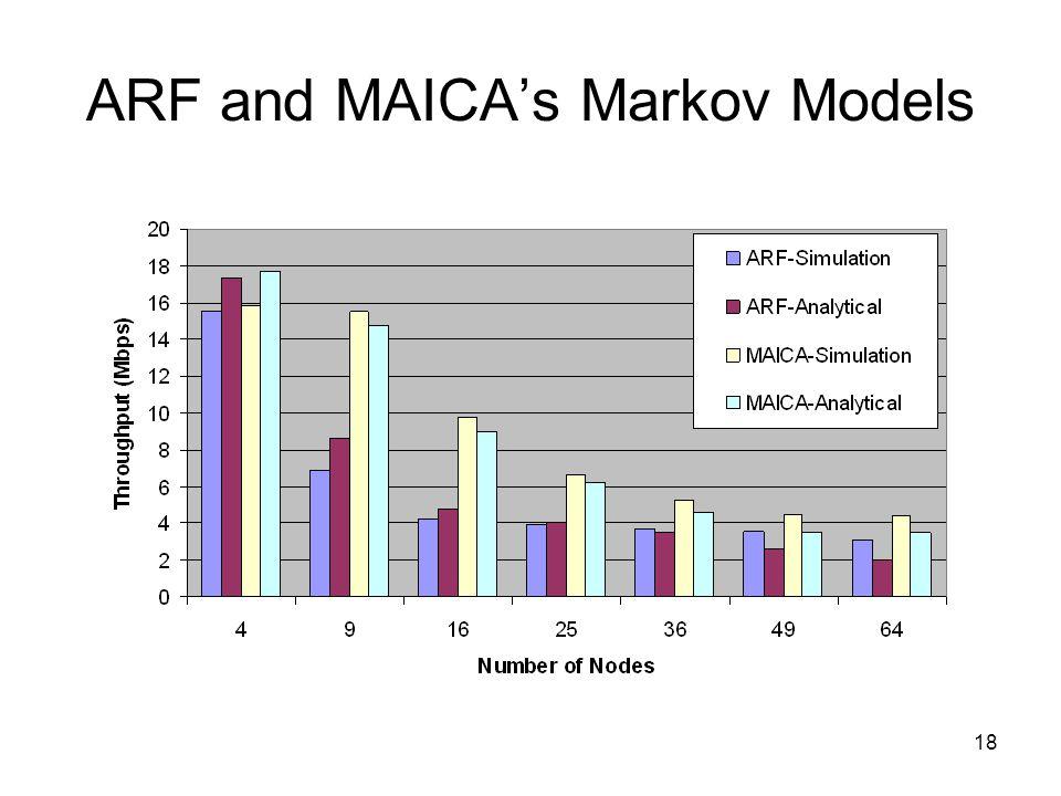 18 ARF and MAICA's Markov Models