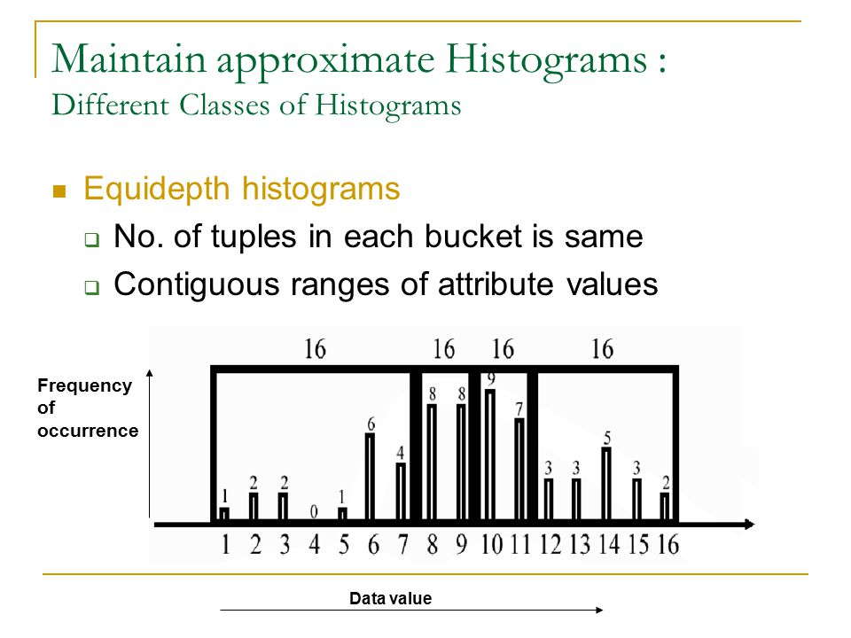 Maintain approximate Histograms : Different Classes of Histograms Equidepth histograms  No. of tuples in each bucket is same  Contiguous ranges of a