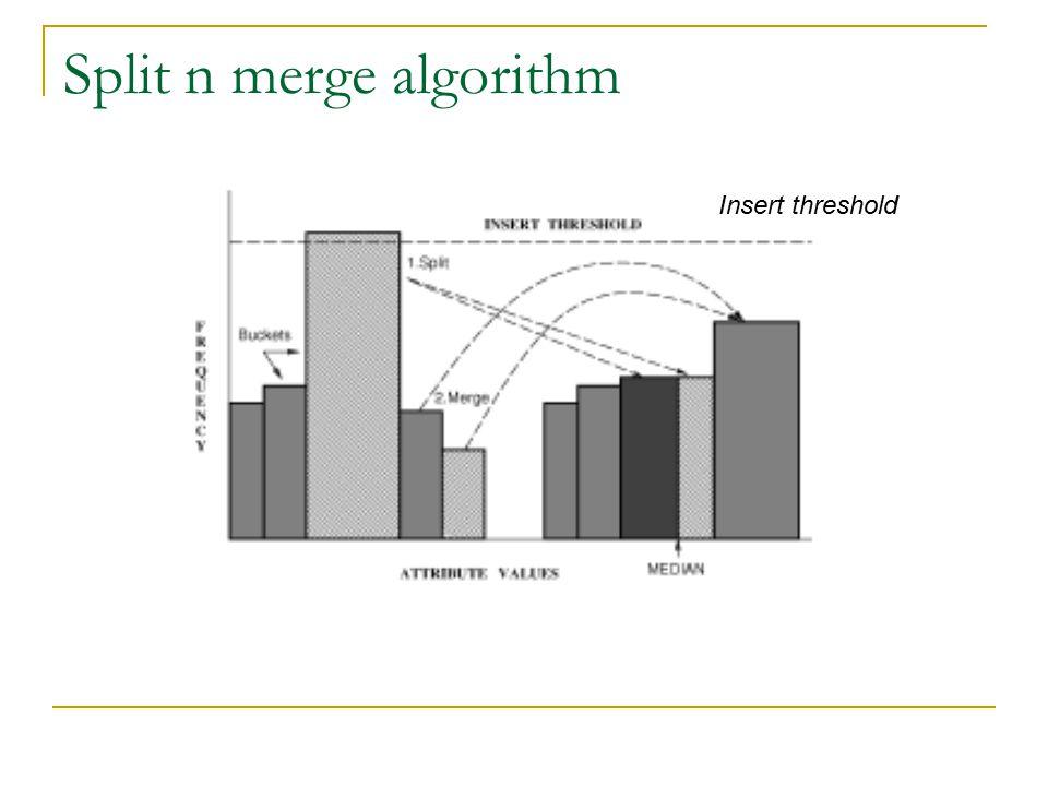 Split n merge algorithm Insert threshold
