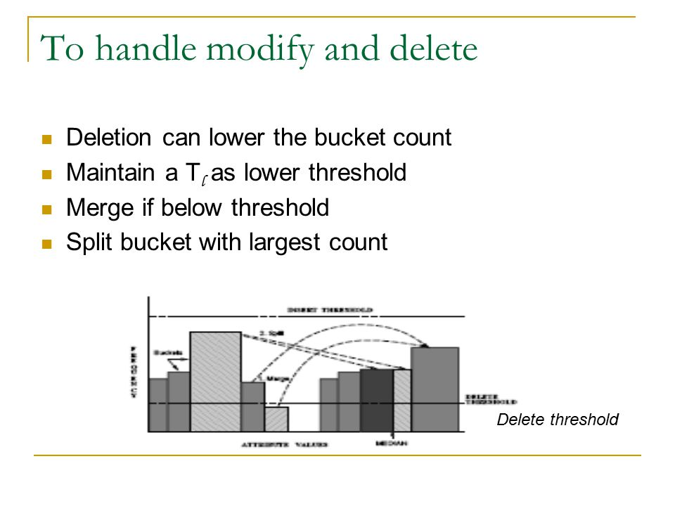 To handle modify and delete Deletion can lower the bucket count Maintain a T l as lower threshold Merge if below threshold Split bucket with largest c